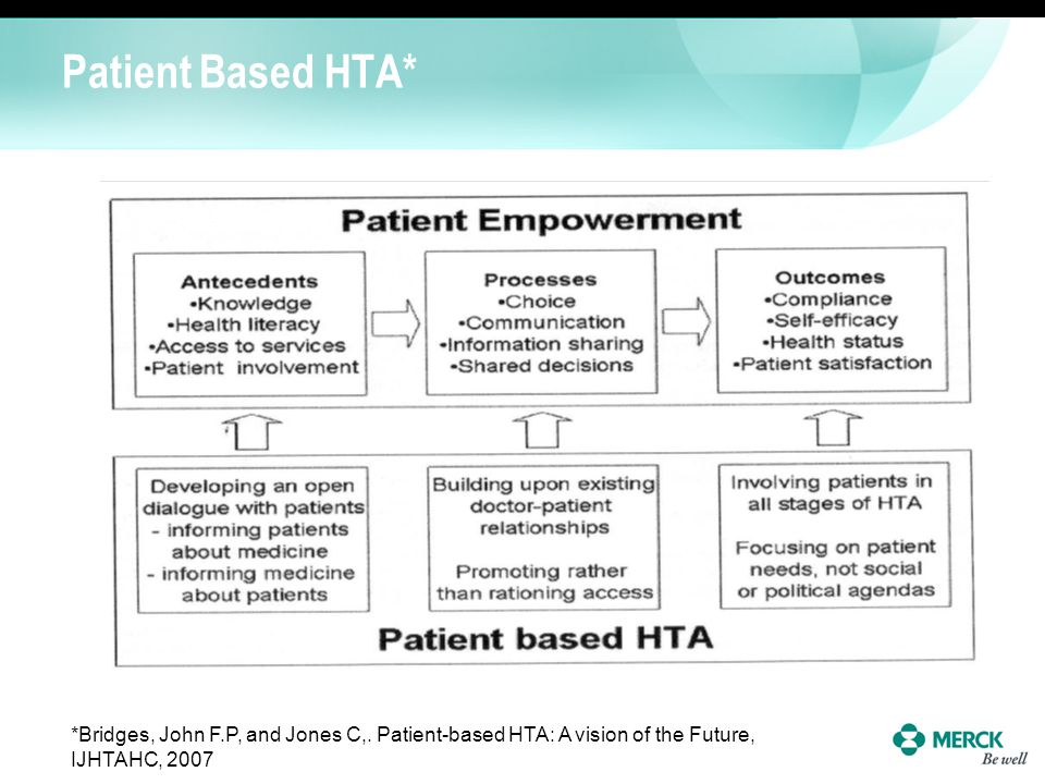 Patient Based HTA* *Bridges, John F.P, and Jones C,.