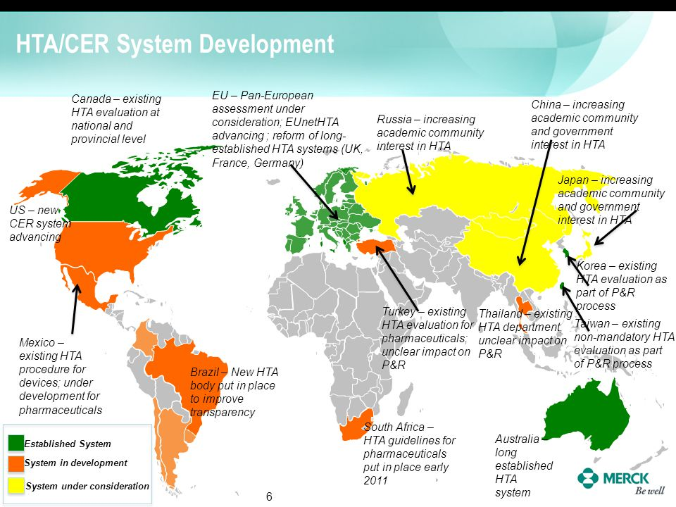 HTA/CER System Development