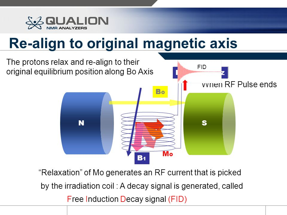 Re-align to original magnetic axis