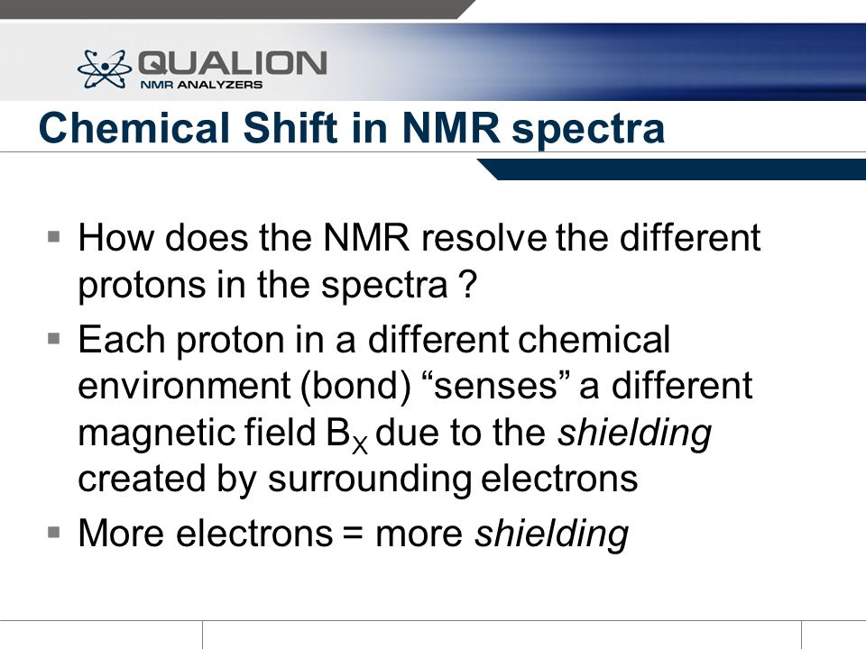 Chemical Shift in NMR spectra