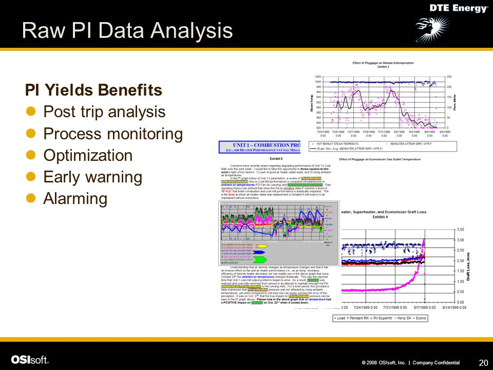 Raw PI Data Analysis PI Yields Benefits Post trip analysis
