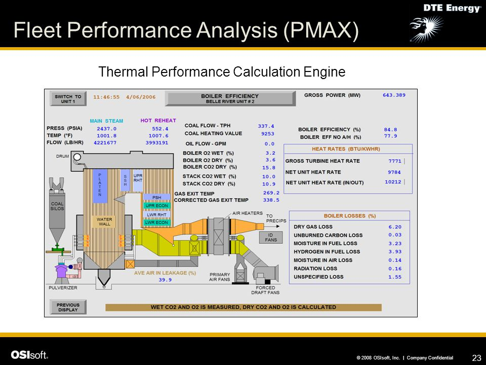 Fleet Performance Analysis (PMAX)