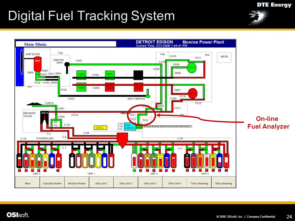 Digital Fuel Tracking System