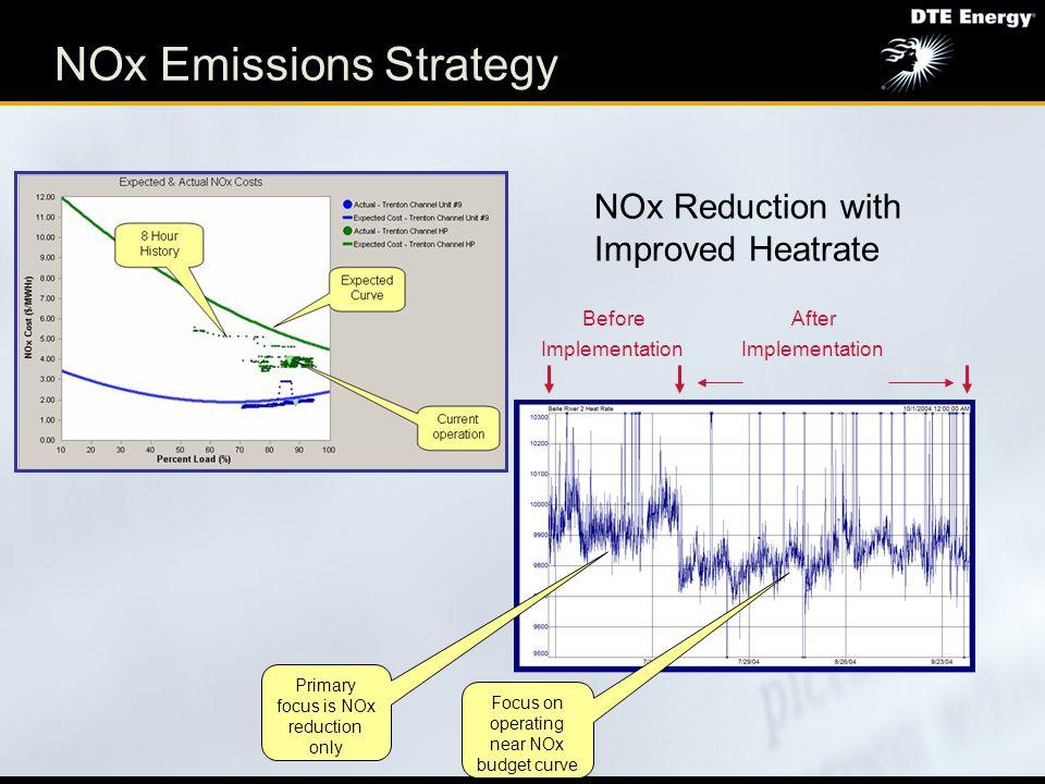 NOx Emissions Strategy