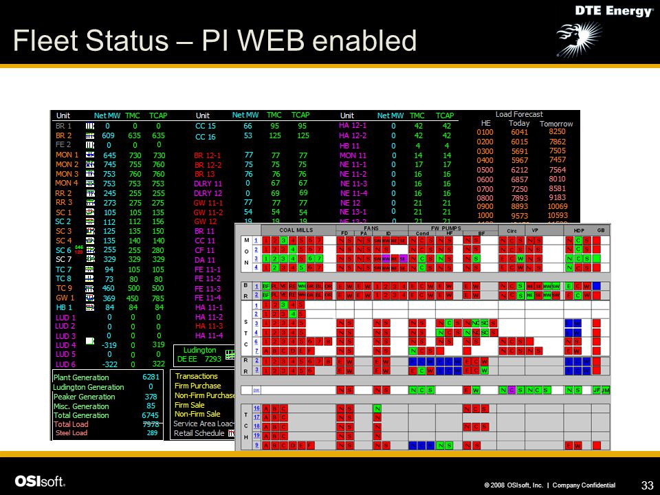 Fleet Status – PI WEB enabled