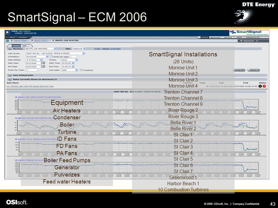 SmartSignal Installations