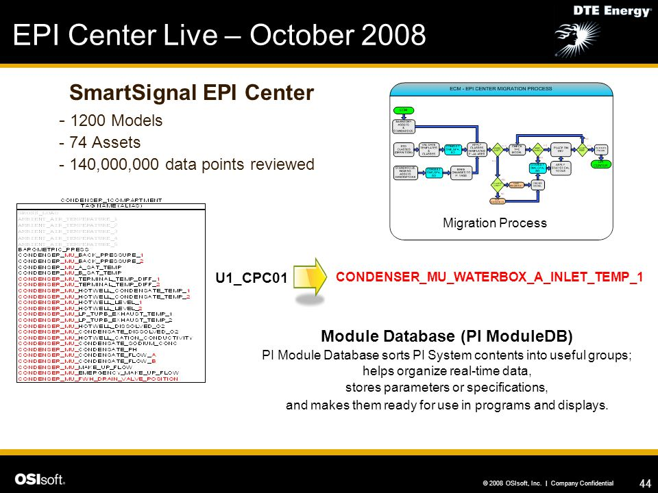 EPI Center Live – October 2008