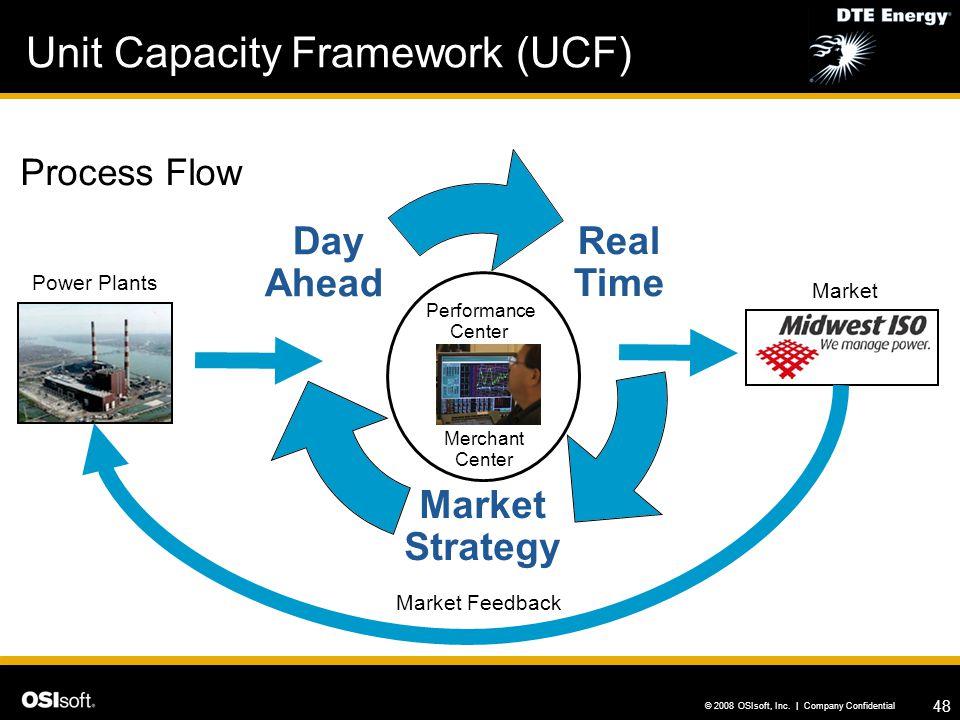 Unit Capacity Framework (UCF)