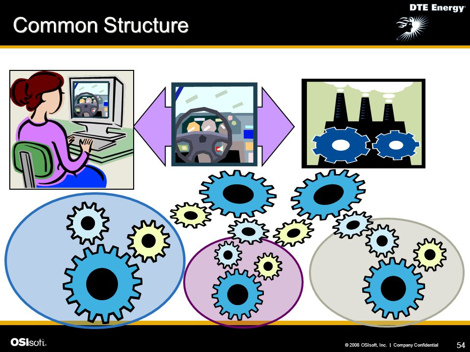 Common Structure Process Information Market Data Business Systems
