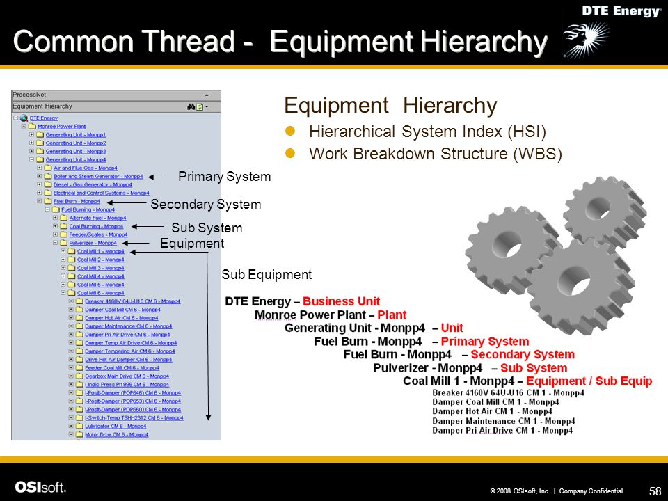 Common Thread - Equipment Hierarchy