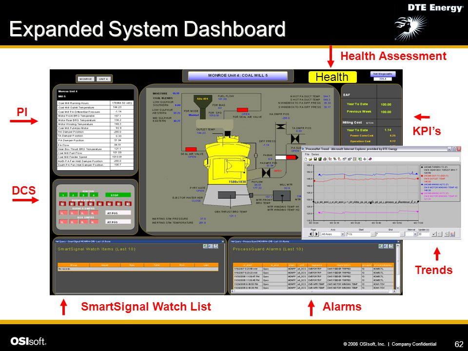 Expanded System Dashboard