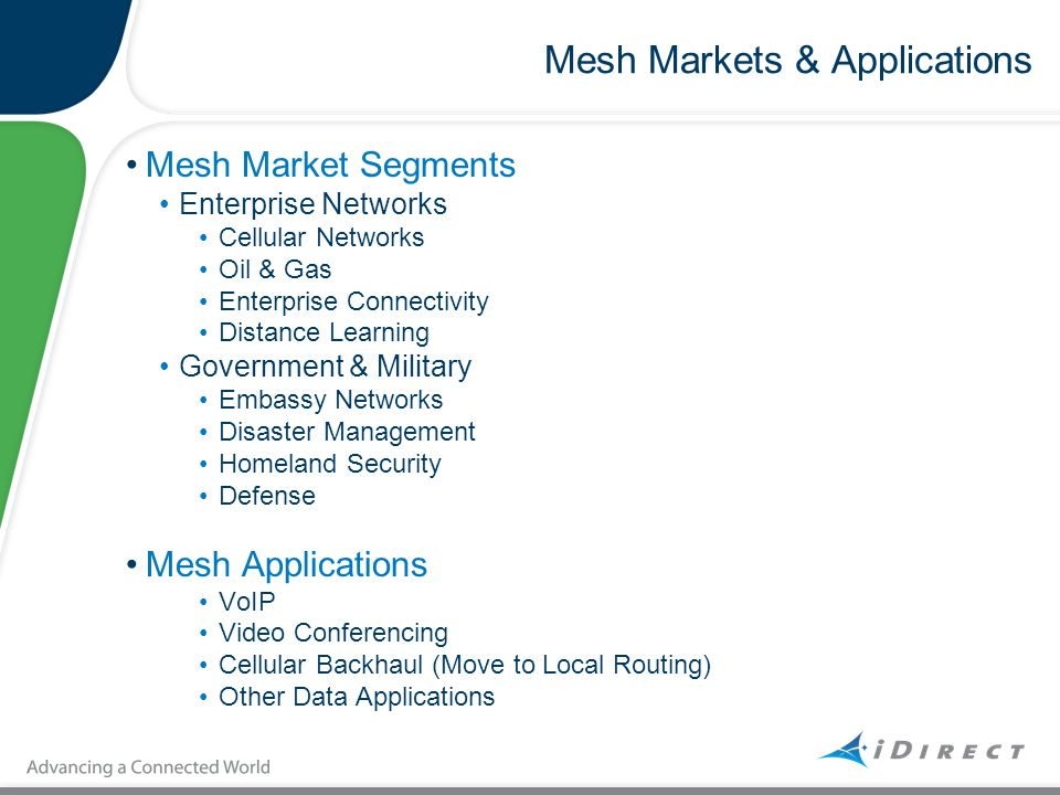 Mesh Markets & Applications