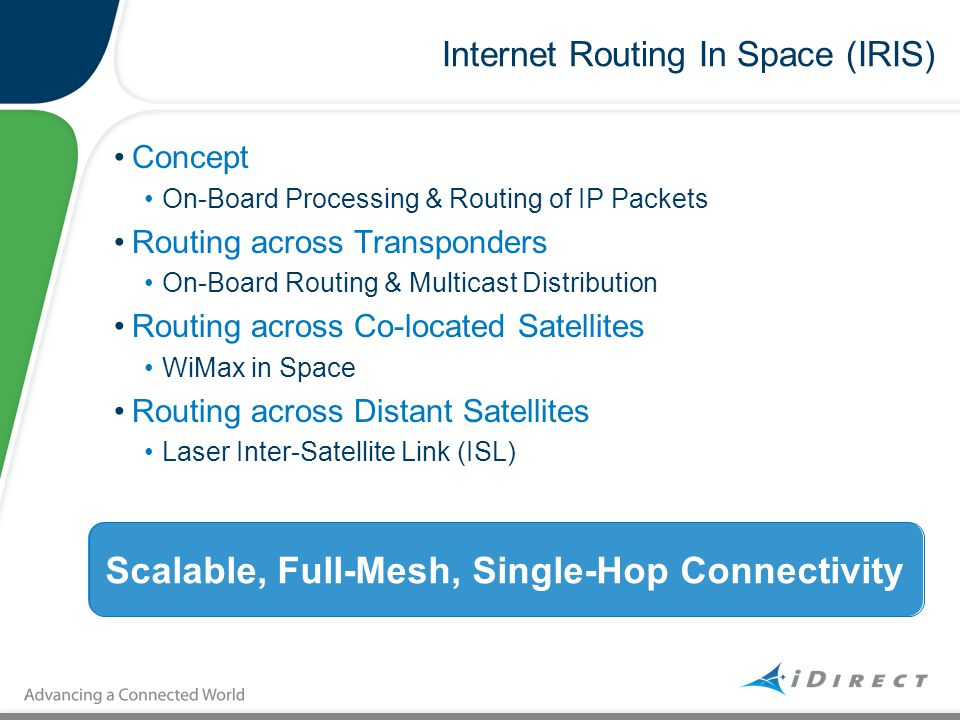 Internet Routing In Space (IRIS)