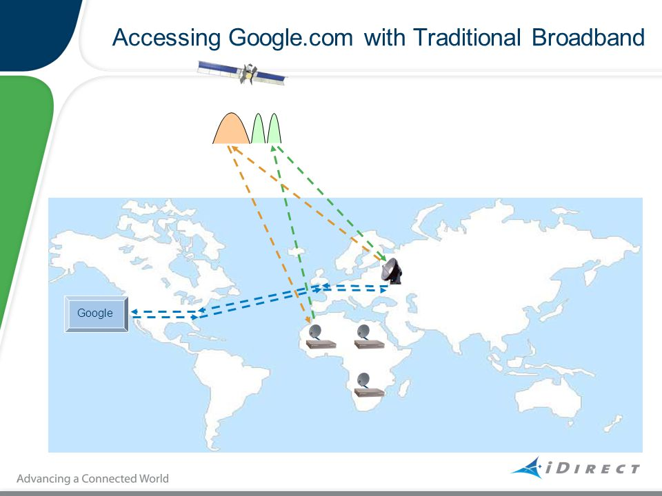 Accessing Google.com with Traditional Broadband
