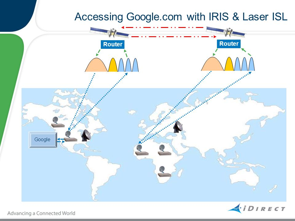 Accessing Google.com with IRIS & Laser ISL