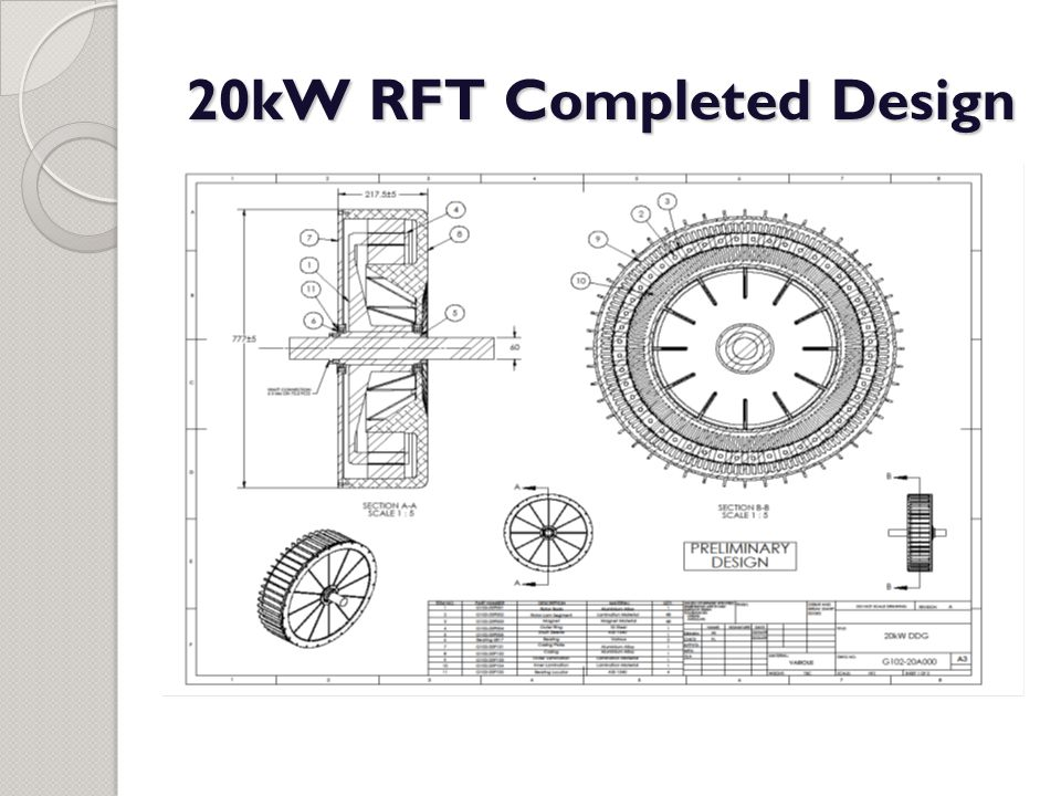 20kW RFT Completed Design