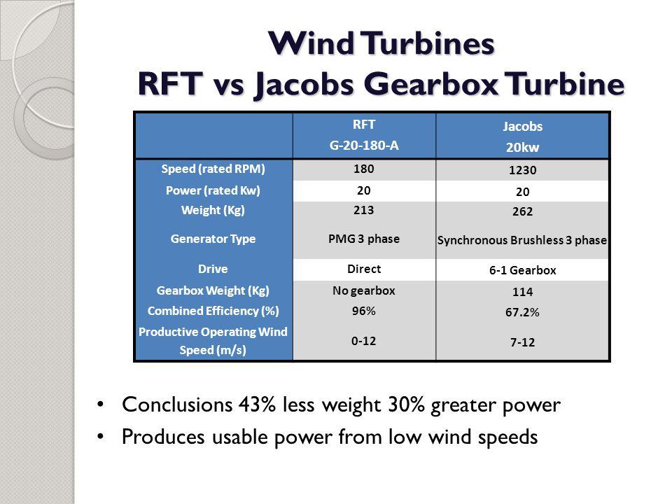 Wind Turbines RFT vs Jacobs Gearbox Turbine