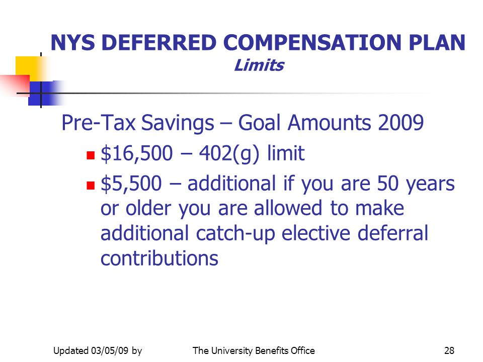 NYS DEFERRED COMPENSATION PLAN Limits