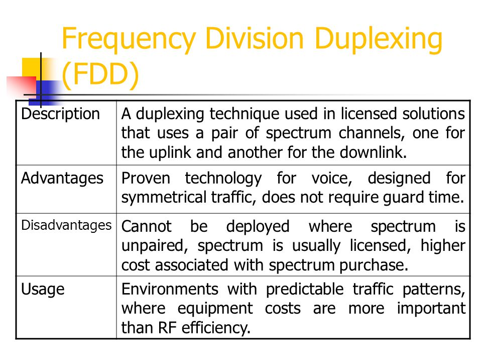 Frequency Division Duplexing (FDD)