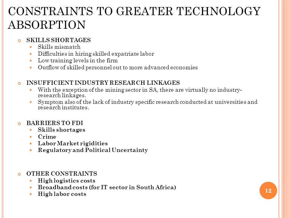 CONSTRAINTS TO GREATER TECHNOLOGY ABSORPTION