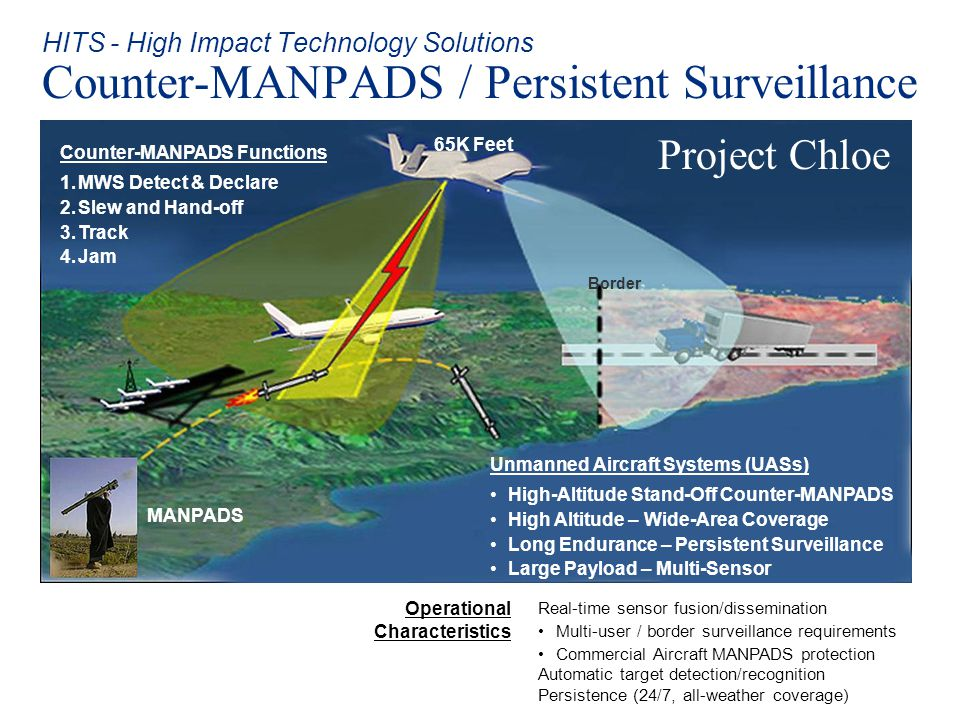 HITS - High Impact Technology Solutions Counter-MANPADS / Persistent Surveillance