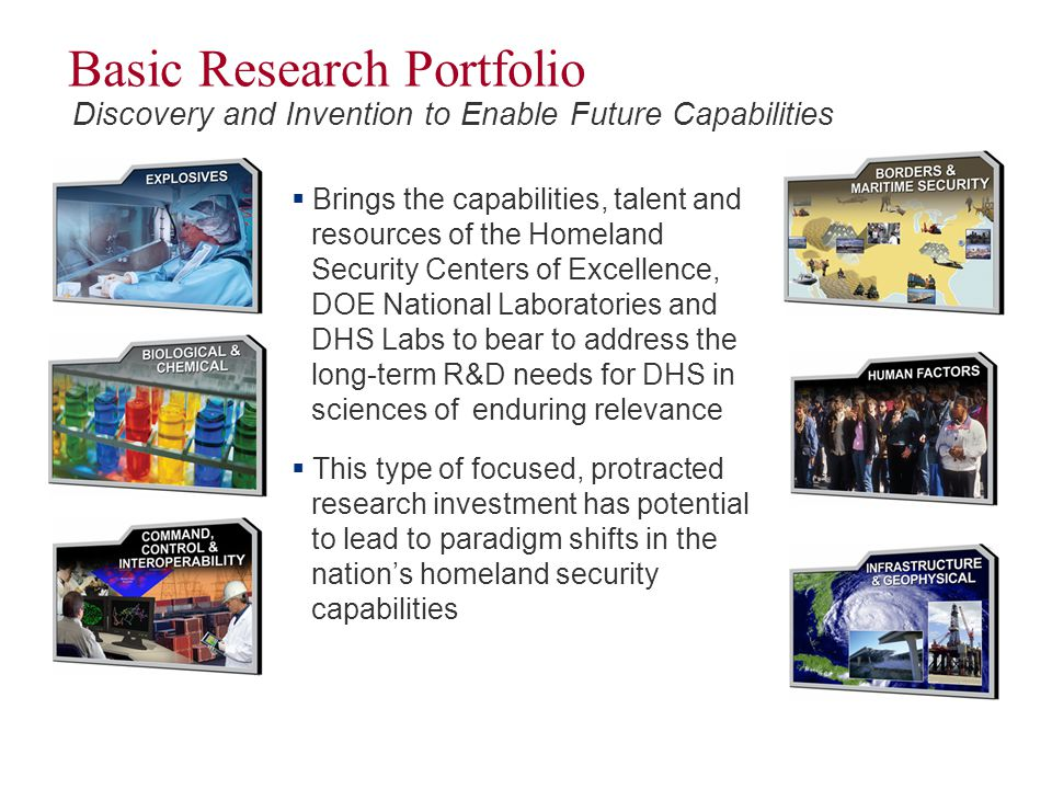 Basic Research Portfolio