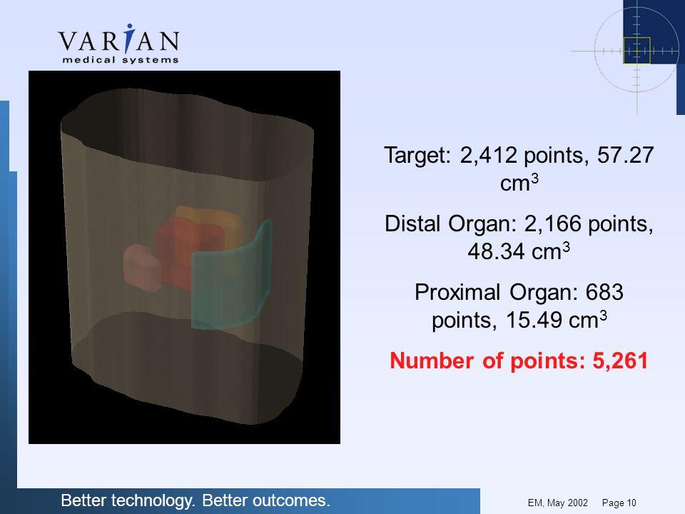Distal Organ: 2,166 points, 48.34 cm3