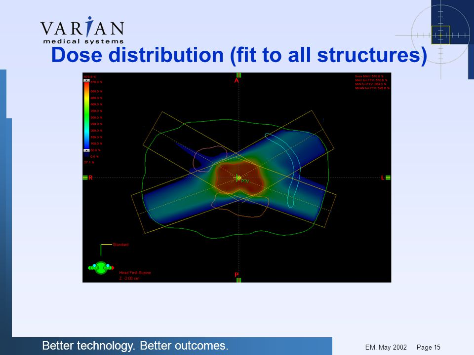 Dose distribution (fit to all structures)
