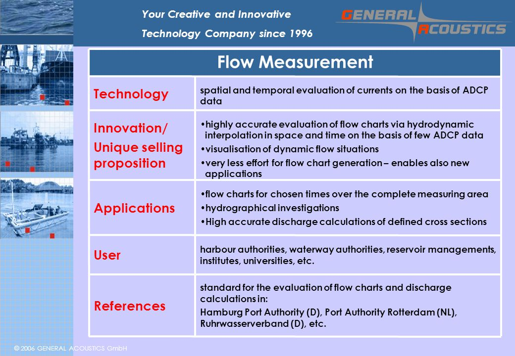 Flow Measurement Technology Innovation/ Unique selling proposition