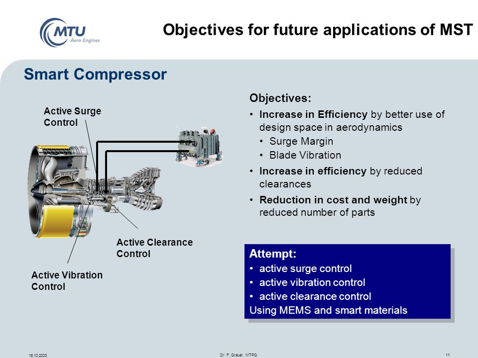 Objectives for future applications of MST