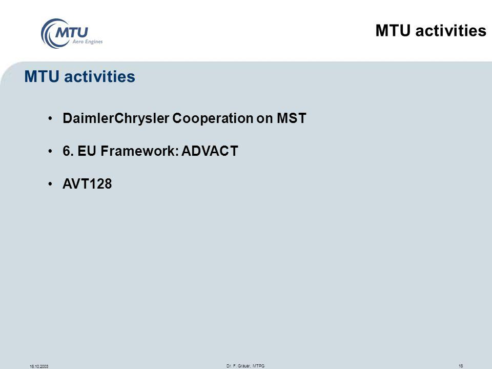 MTU activities MTU activities DaimlerChrysler Cooperation on MST
