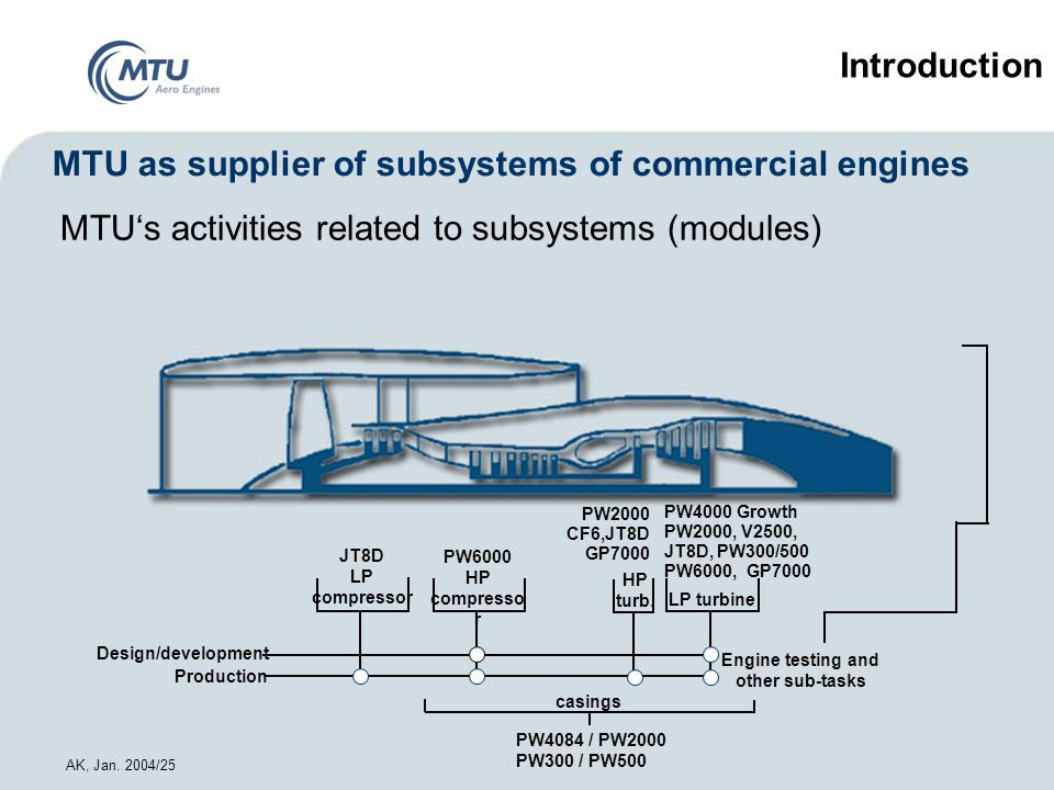 MTU as supplier of subsystems of commercial engines