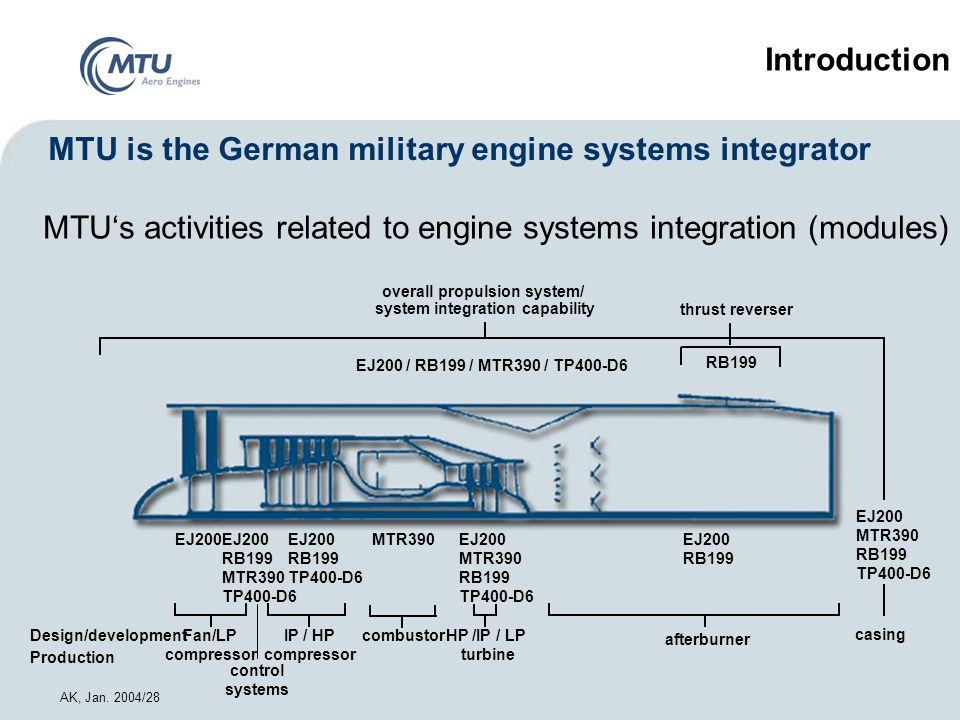overall propulsion system/ system integration capability