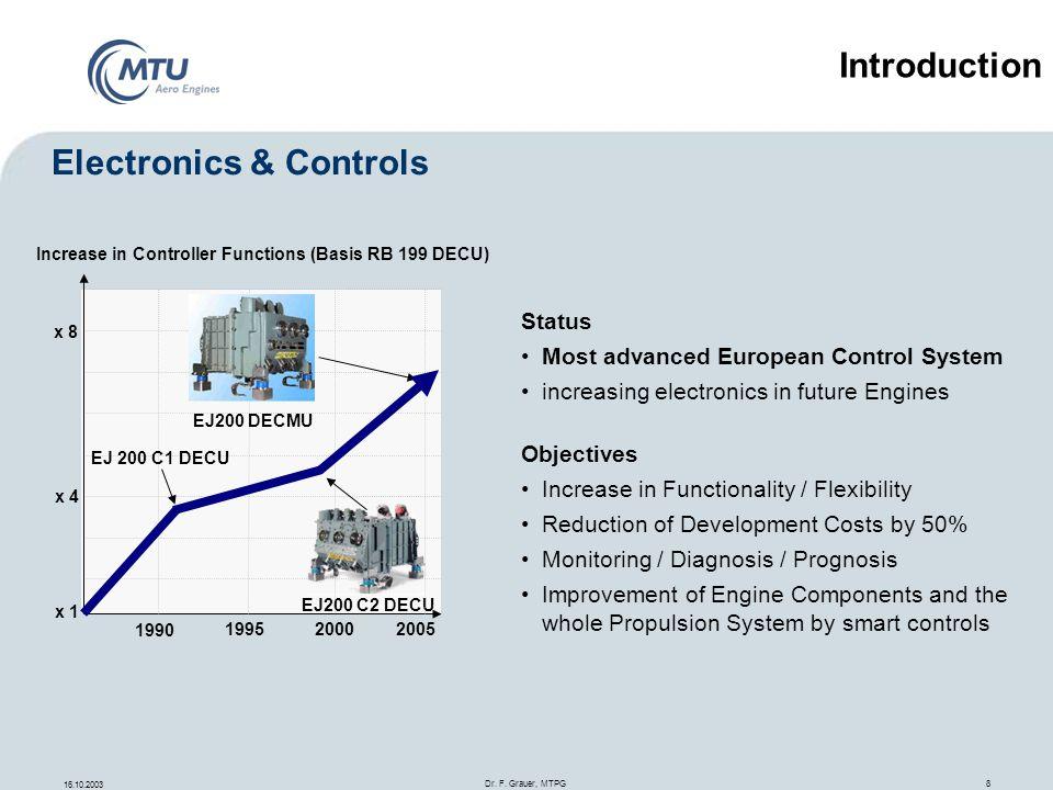 Electronics & Controls