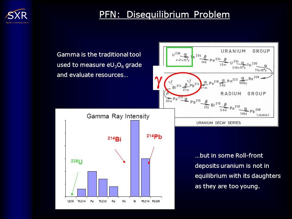 PFN: Disequilibrium Problem