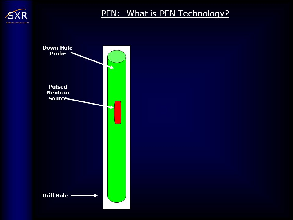 PFN: What is PFN Technology