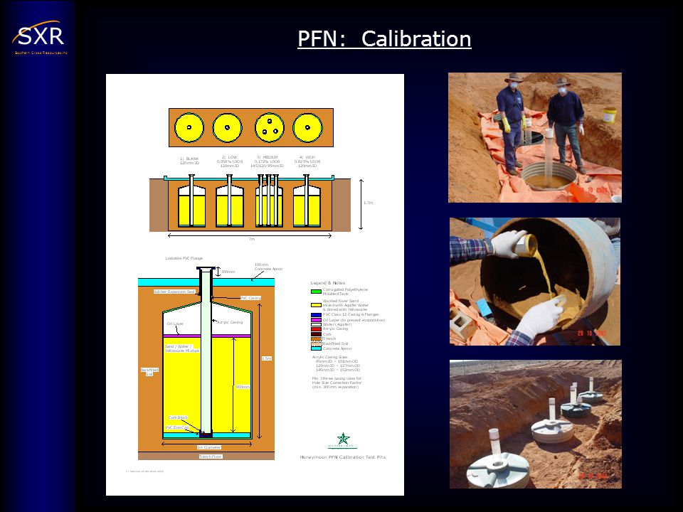 PFN: Calibration