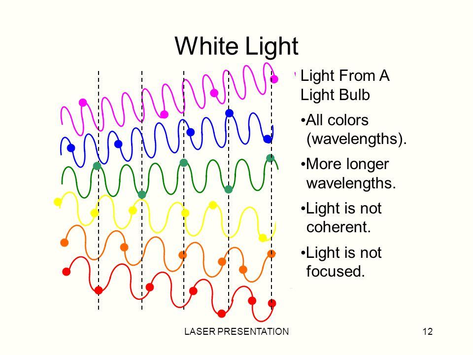 White Light Light From A Light Bulb All colors (wavelengths).