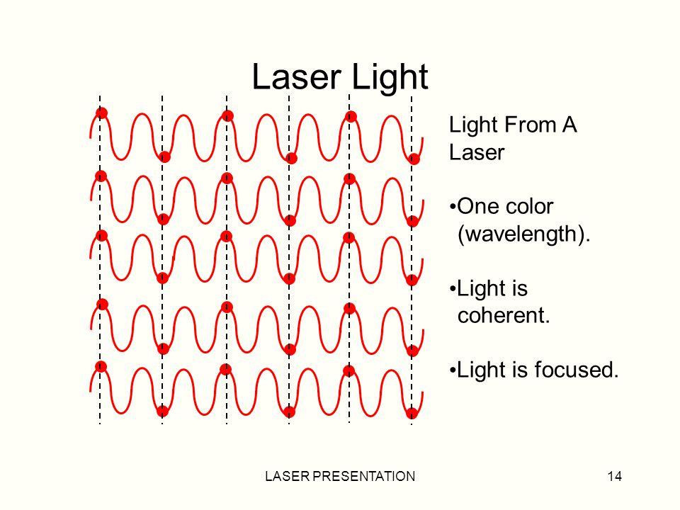 Laser Light Light From A Laser One color (wavelength).