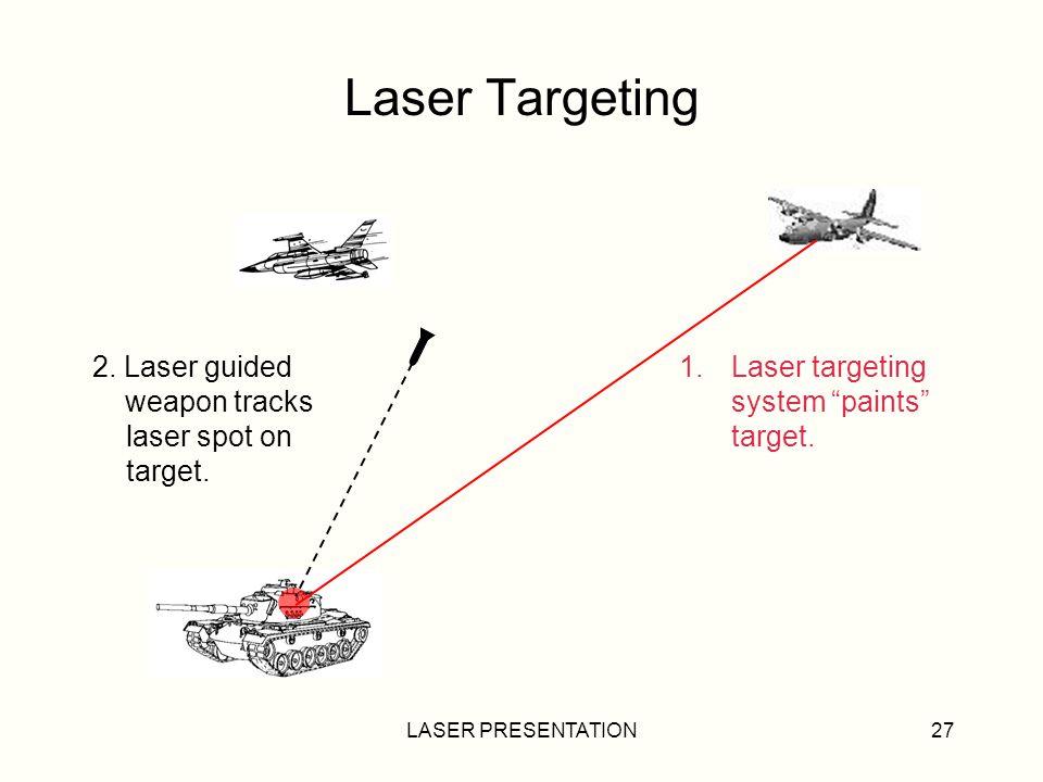 Laser Targeting 2. Laser guided weapon tracks laser spot on target.