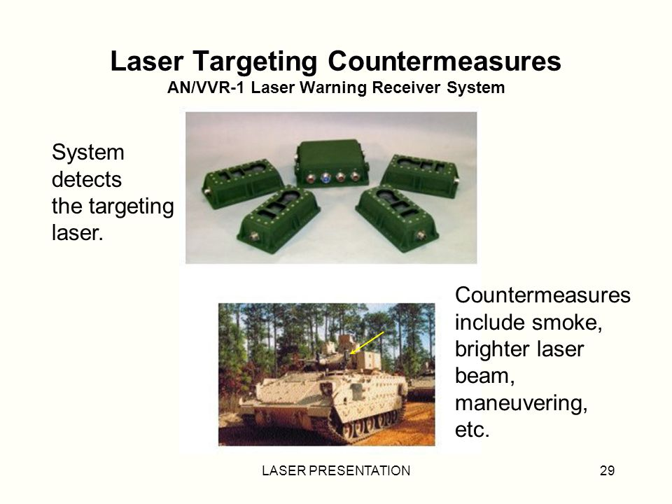 Laser Targeting Countermeasures AN/VVR-1 Laser Warning Receiver System