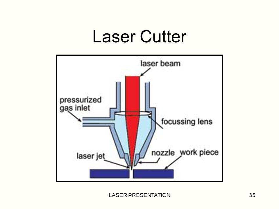 Laser Cutter LASER PRESENTATION
