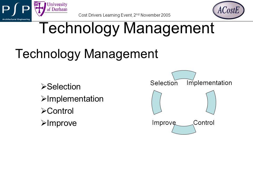 Technology Management