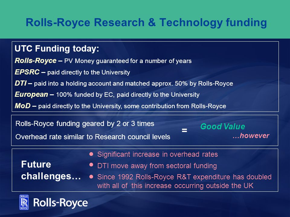 Rolls-Royce Research & Technology funding