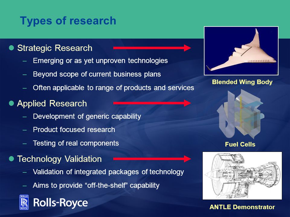 Types of research Strategic Research Applied Research