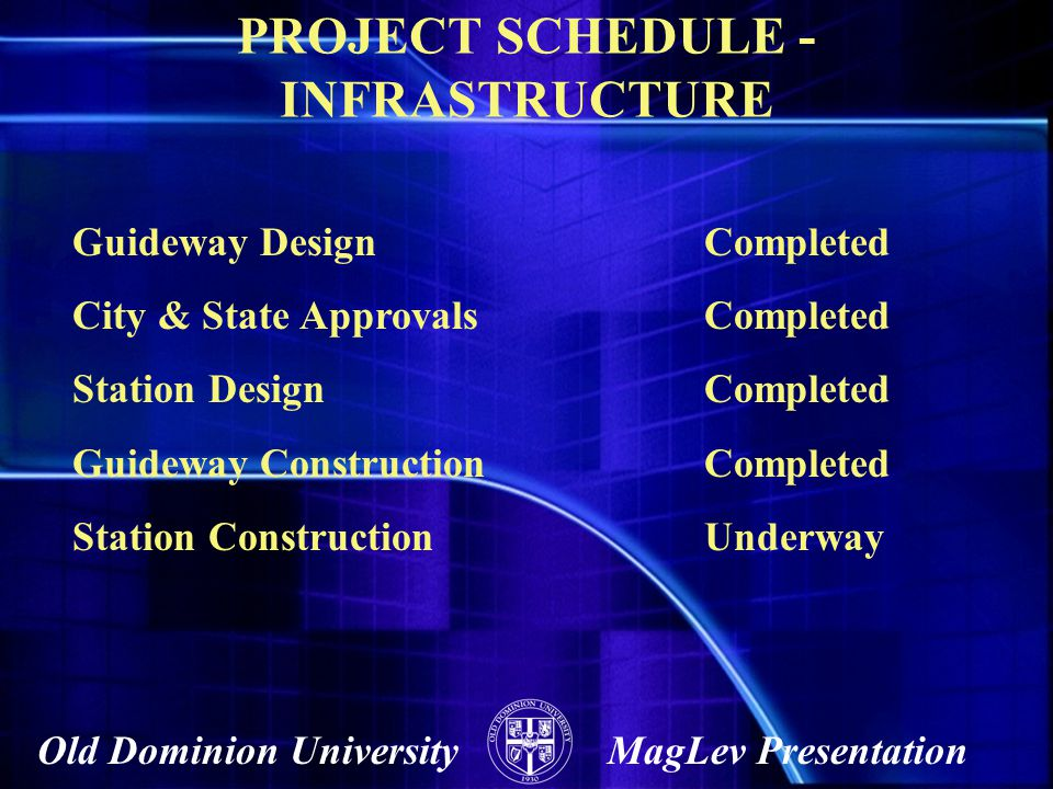 PROJECT SCHEDULE - INFRASTRUCTURE