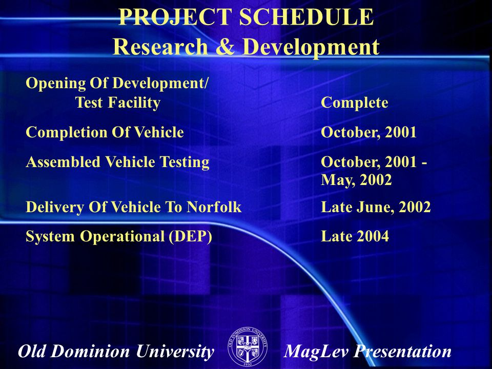 PROJECT SCHEDULE Research & Development