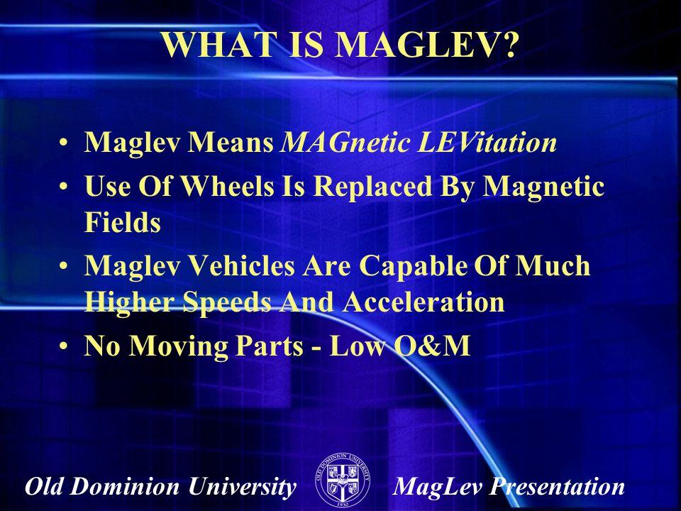 WHAT IS MAGLEV Maglev Means MAGnetic LEVitation