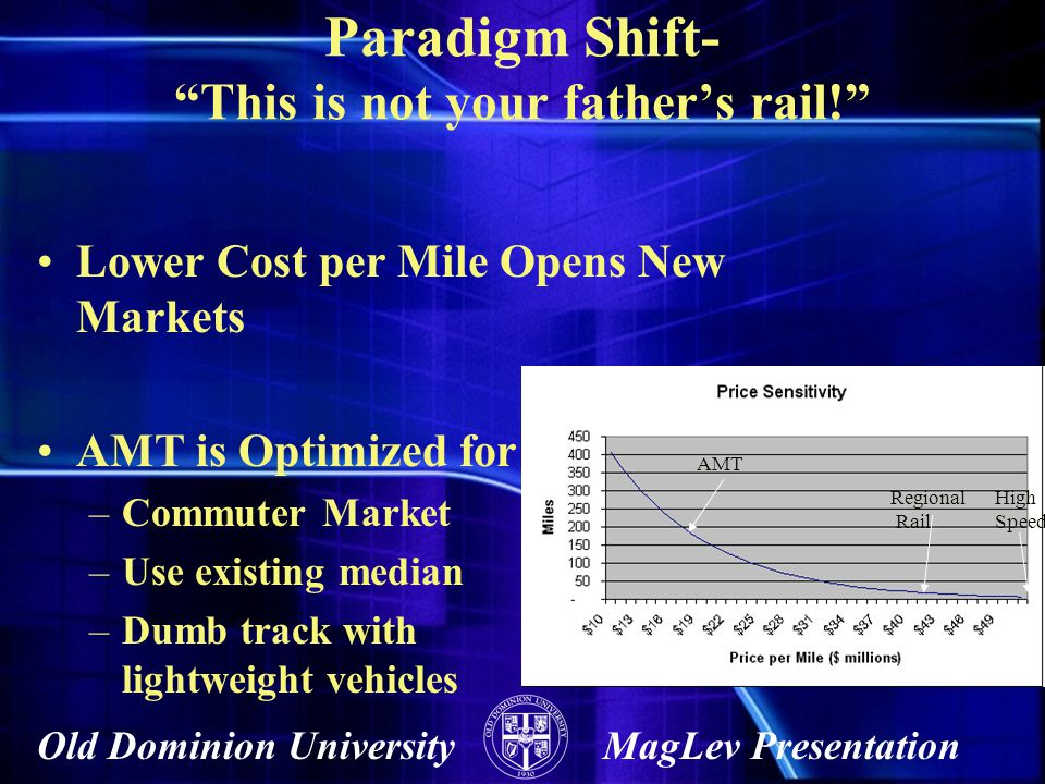 Paradigm Shift- This is not your father's rail!