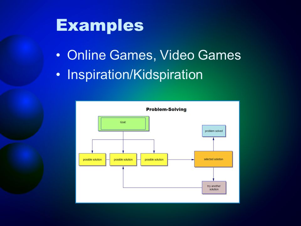 Examples Online Games, Video Games Inspiration/Kidspiration